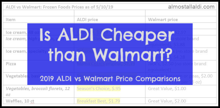 Is ALDI Cheaper than Walmart? 2019 ALDI vs Walmart price comparison