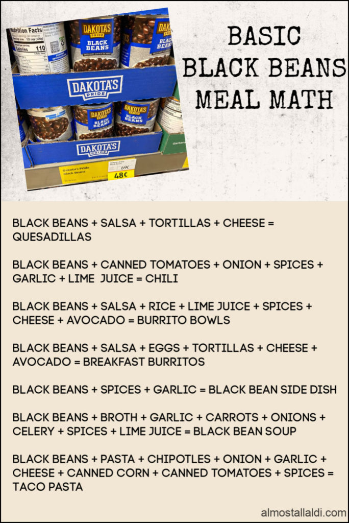 Meal Math with Black Beans -- what you can make with canned black beans